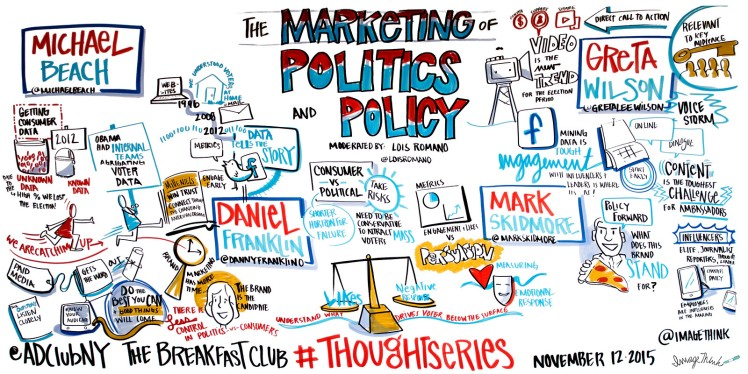 Adclub_ImageThink_PoliticsPolicy_11122015-X3